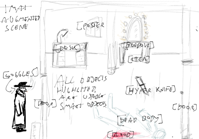 The second major sketch for ProjectNoir, this is where the game is going next: interactive objects, pickups, doors, props.